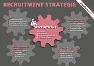 recruitmentmodel